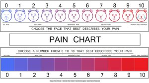 HTF_Pain_Chart_by_G_DO_29__Anagram